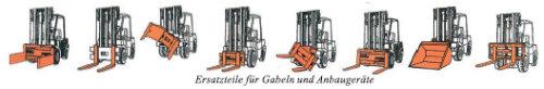 Gabelzinken und Anbaugeräte